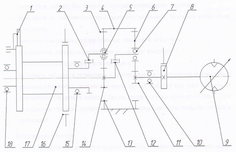 Кинематическая схема лебедки