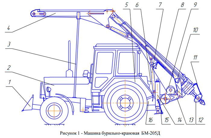 Схема БМ 205
