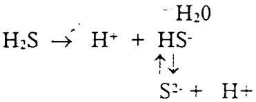 Химия буровых растворов
