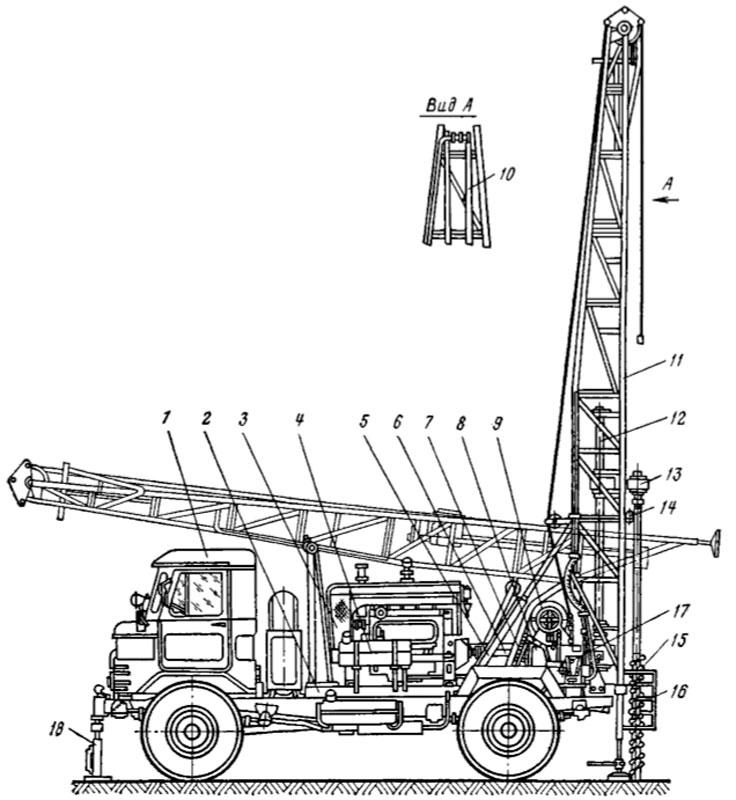 Схема УГБ-50м
